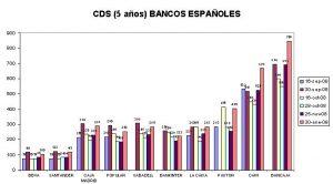 cds-bancos-30-ene-09