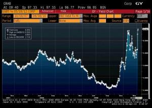 bono griego marzo 2010