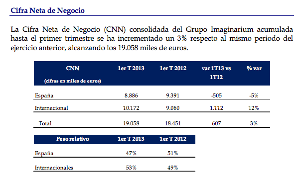 CNN Imaginarium 1T13