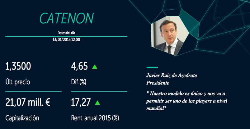 catenon 20150113