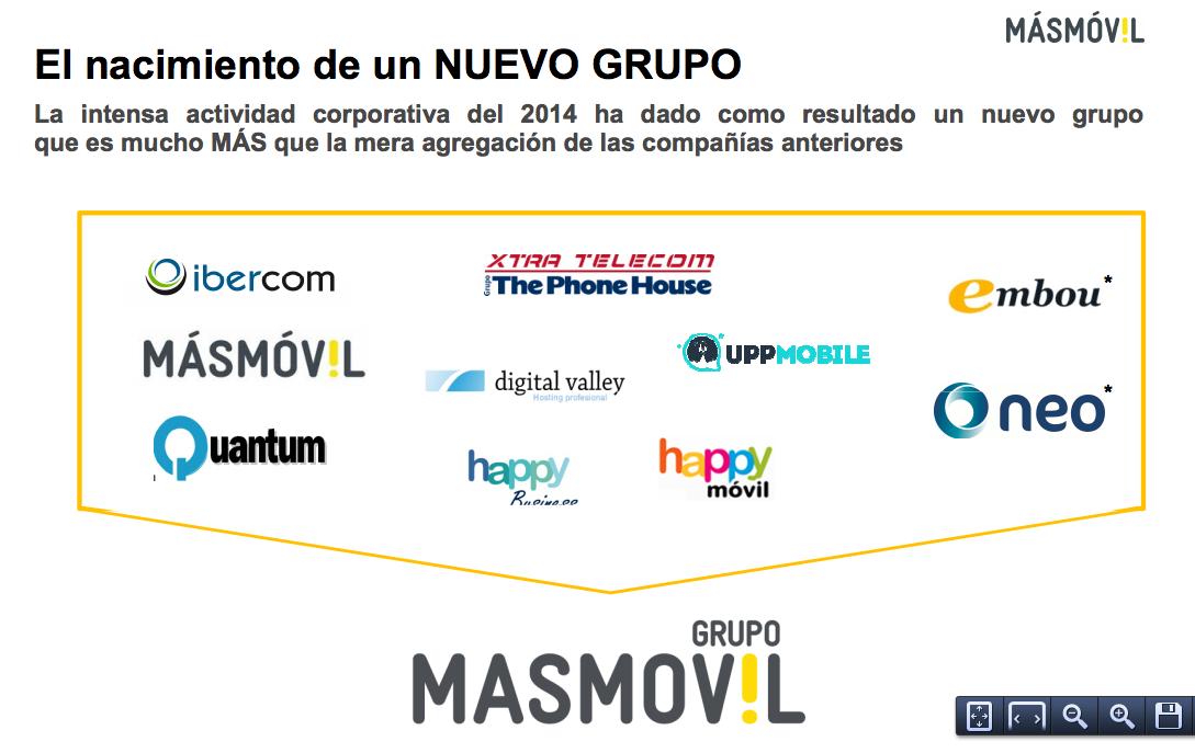 MasMovil Ibecom adquisiciones 2014