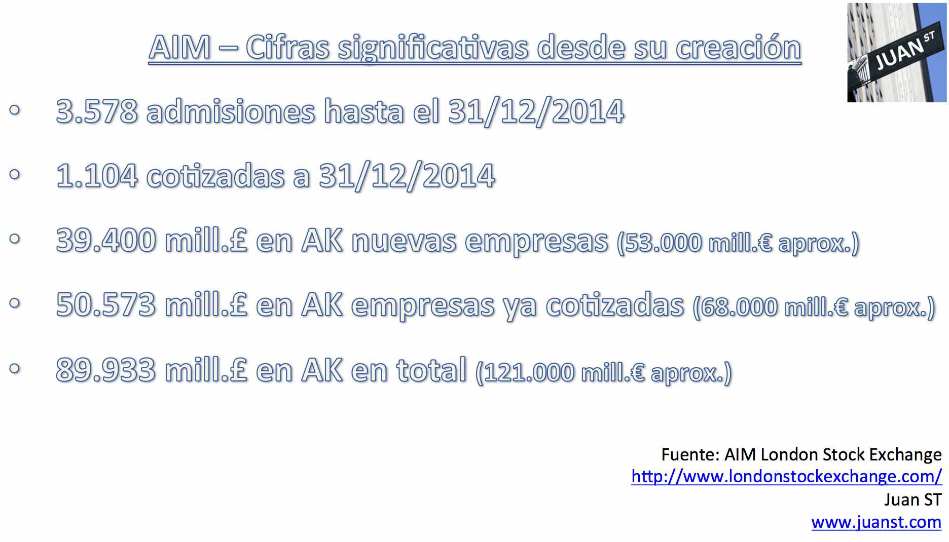 Cifras significativas del AIM 1995-2014