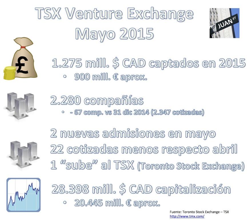 TSX Ventura 052015 mayo