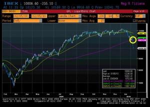 ruptura media 200s Ibex (04 feb 10)