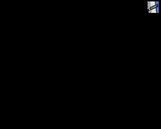 Capital Captado AIM 2007-2014