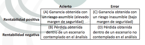 tabla escenarios inversion