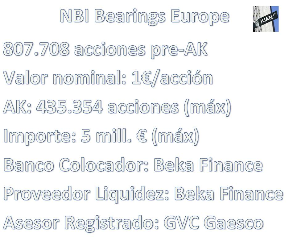 NBI Bearings Europe Datos previos salida MAB