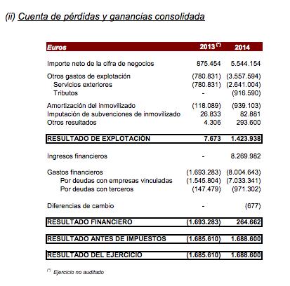 resultados fidere 2013-2014